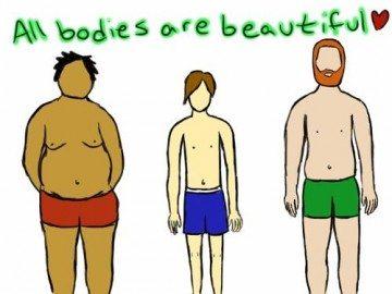 Body-Image-Men