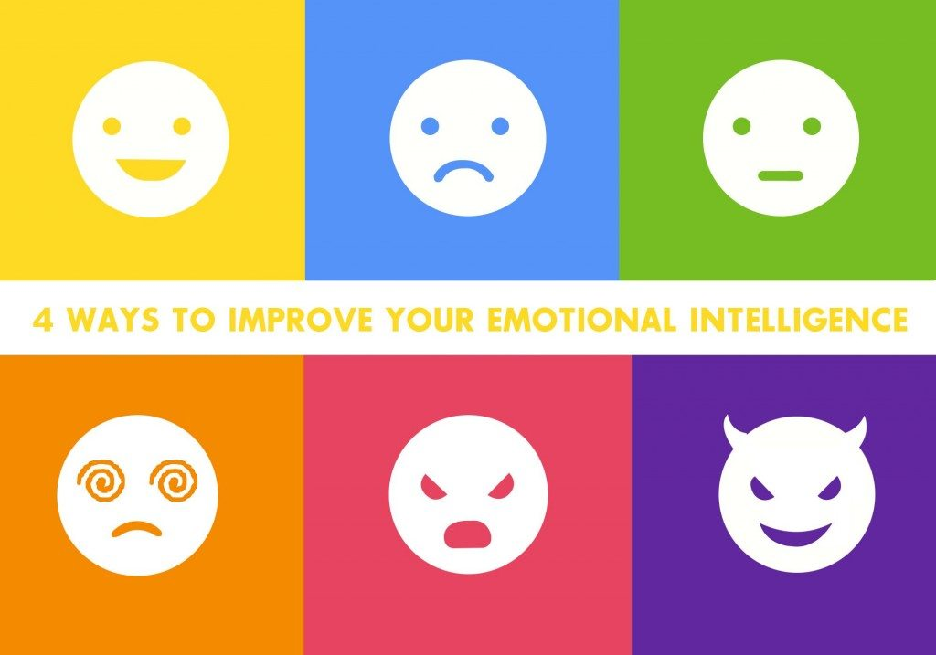 emotional ability or emotional intelligence The term emotional intelligence (ei or eq) was coined by  the ability to  recognize, understand and manage your own emotions the ability.
