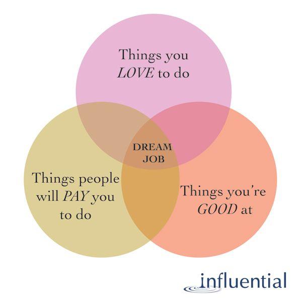 career-aptitude-skills-dreams