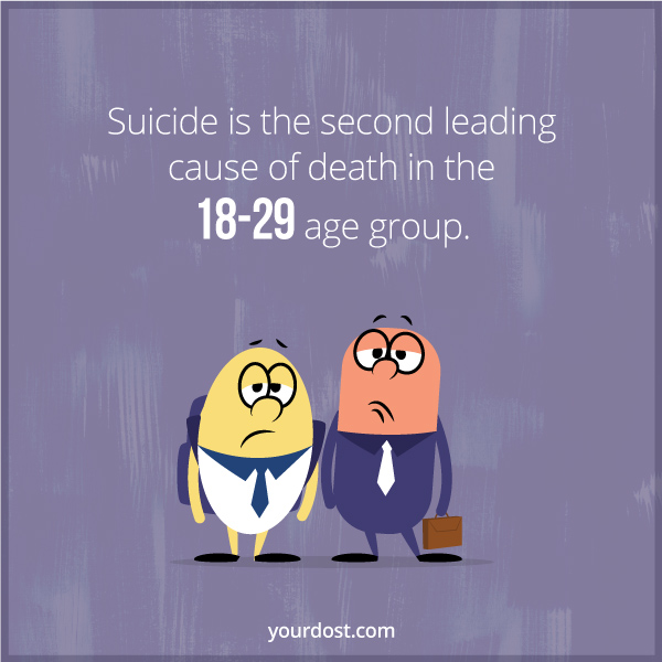 Suicide is the second leading cause of death in the 18-29 age group