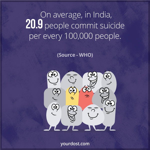 On average, in India, 20.9 people commit suicide per every 100,000 people