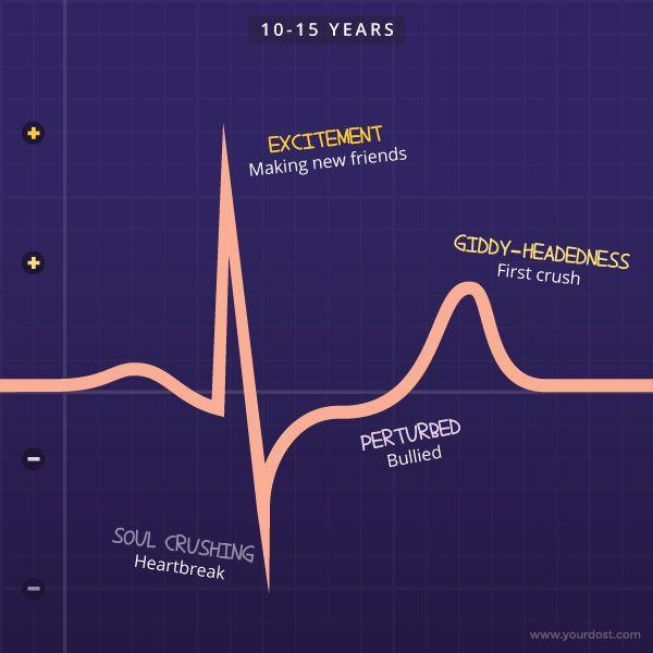heartbeat-upsdowns-1-compressor
