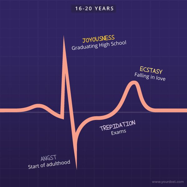 heartbeat-upsdowns-2-compressor