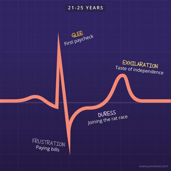 heartbeat-upsdowns-3-compressor
