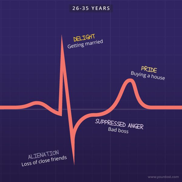 heartbeat-upsdowns-4-compressor