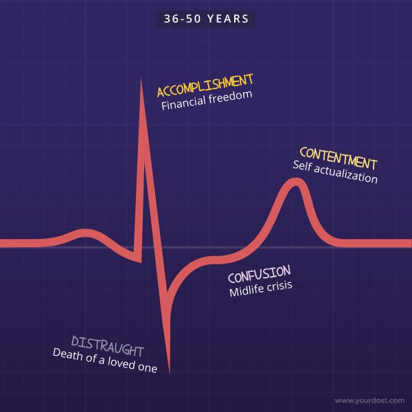 heartbeat-upsdowns-5-compressor
