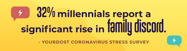 32% millennials report a significant rise in family discord