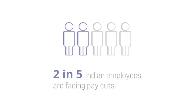 2 in 5 Indian employees are facing pay cuts