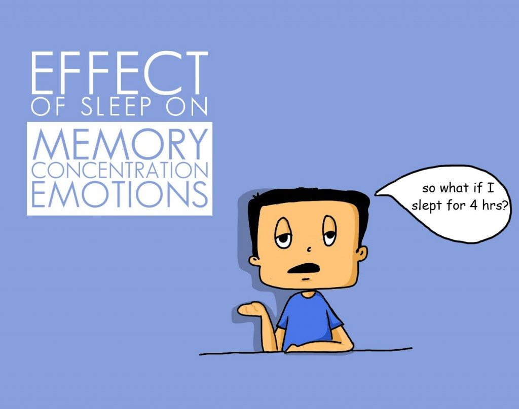 What Part Of The Brain Stores Memory >> How sleep Affects your Memory Concentration and Emotions
